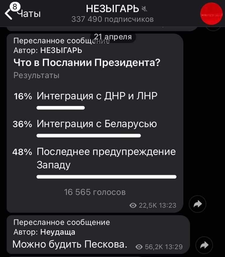 Як і для чого Кремль використовує Telegram у Білорусі